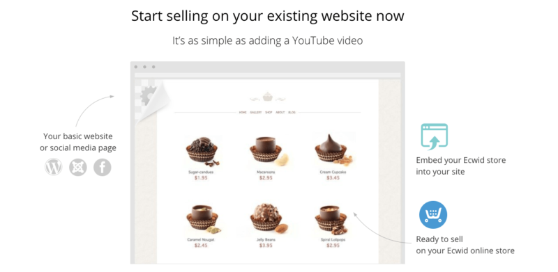 Image showing how you can embed an free Ecwid online store to any site.