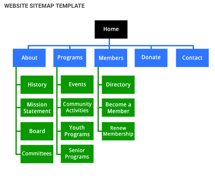 website sitemap template