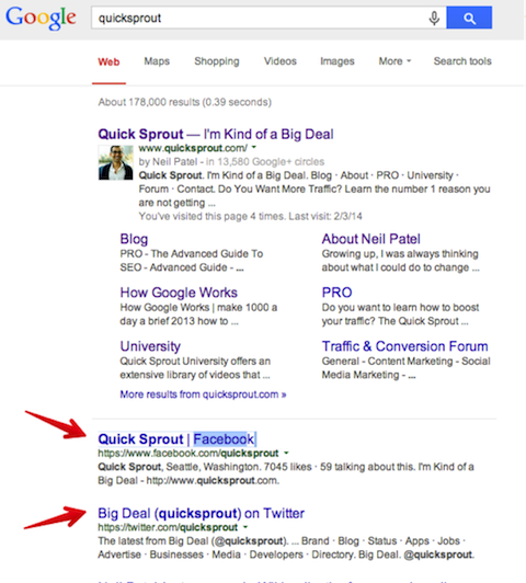 google results quicksprout